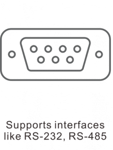 supports interfaces icon